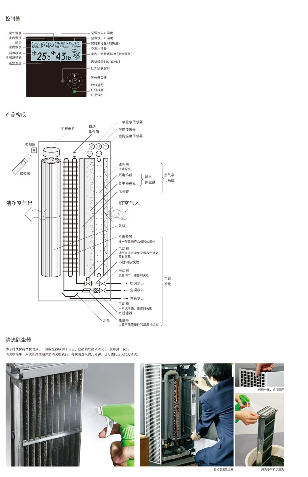 空调室内机 - 空调室内机
